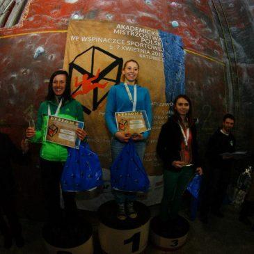 Akademickie Mistrzostwa Polski 2013