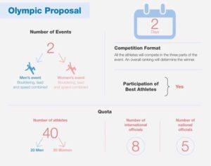 tokyo 2020 propozycja